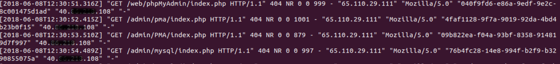 Moving into a new (cloud) neighbourhood? Check its reputation!